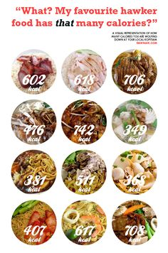Where can you find a food calories list?