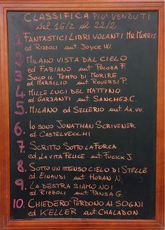 Il nuovo romanzo comincia a far parlare di sé (qui sopra  la classifica della Libreria Lirus di Milano dove Solo il tempo di morire è terzo assoluto, e qui sotto quella della Libreria del Corso, sempre a Milano, dove è ottavo). Il romanzo, però, sta anche viaggiando e solo per la settimana in corso ci sono in programma tre eventi  rispettivamente a Cantù, Voghera, Vercelli. http://paoloroversi.hotmag.me/le-classifiche-e-gli-appuntamenti-della-settimana-con-soloiltempodimorire/