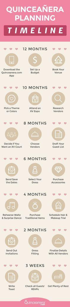 Your 12-month Quinceañera planning list | Quinceanera Ideas |