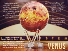 Some hot facts about Venus. Shop the Venus MOVA Globe now: http://visuo.com/venus-c-1_28. It's less hot than the real thing, but still equally attractive.
