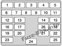 fuse box diagram (location and assignment of electrical fuses and relays)  for chevrolet (chevy) spark (eu)
