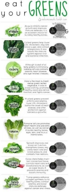 Eat Your Greens....