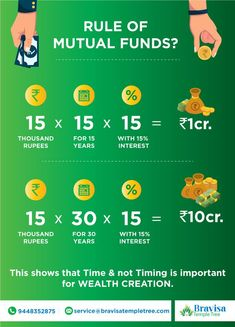 is not about Timing but Time! Here is the thumb rule for Stay Invested, Earn More! Investment Quotes, Investment Tips, Financial Quotes, Financial Planner, Financial Markets, Stock Trading Strategies, Life Insurance Agent, Dividend Investing, Bitcoin Business