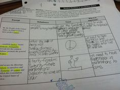 Close Reading: The Preamble | fabulous fifth grade