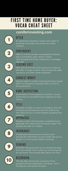 Are you a first time home buyer and a little confused about some of the terms you hear used by your real estate agent and/or lender? I'm here to help! Check out this infographic with a list of common words you'll hear throughout your home buying process. If you need any further clarification, please contact me at (904) 928-0113! #mortgageanswerman Buying A Home, Buying Your First Home, Sell Your House Fast, Make Your Own, Real Estate Buyers, Real Estate Companies, Real Estate Tips, Real Estate Marketing, Real Estate Investing