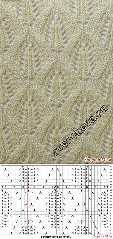 knit lace pattern with chart