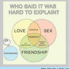 Engineering :)