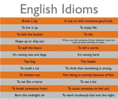 [Chart] English Idioms. Great for ELL students!