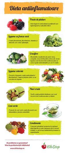 #nutritie #inflamatie #diete Tu știi că nivelul de inflamație din organism poate fi redus cu ajutorul alimentației? Iată cum ar trebui să arate o dietă antiinflamatoare! Vrei să afli mai multe? Citește pe blog!