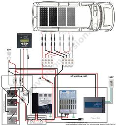747bd7807961787354667e7f8fab2159 solar power system solar generator rv diagram solar wiring diagram camper van pinterest rv solar wiring diagram for caravan at gsmportal.co