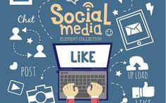 Brevo Social Media Marketing Digital Marketing Services, Social Media Marketing, Web Design Packages, Packaging Design, Inspiration, Biblical Inspiration, Design Packaging, Package Design, Inspirational
