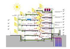 Gallery - Urban Eco House / Tecon Architects - 28