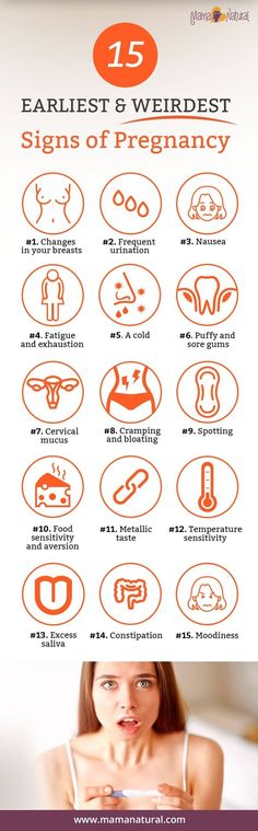 Signs of Pregnancy: The 15 Earliest & Weirdest Symptoms Could you be pregnant, but it's too early for a home pregnancy test? Here are the 15 earliest signs of pregnancy and pregnancy symptoms to look out for. Early Pregnancy Signs, Pregnancy Info, Pregnancy Health, Symptoms Pregnancy, Pregnancy Workout, Pregnancy Nutrition, Pregnancy Pillow, Pregnancy Care, Molar Pregnancy