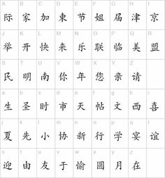 Abecedario chino mandarin wikipedia - Imagui