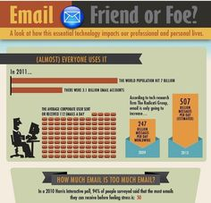 Email: How This Essential Technology Impacts Our Professional and Personal Lives