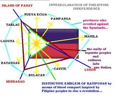 brochure meaning in tagalog unique symbols of philippine flag of brochure meaning in tagalog Philippines People, Philippines Cities, Visit Philippines, Philippines Culture, Traditional Filipino Tattoo, Philippines Tattoo, Philippine Holidays, Filipino Culture, Philippines