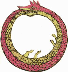 Did you know that outside of Judeo-Christianity the snake or serpent was in most every religion and mythology used to represent positive cosmic energies as opposed to negative or evil ones? In ancient civilizations, the serpent was the symbol of. Occult Symbols, Ancient Symbols, Ancient Egypt, Snake Symbolism, Dream Snake, Eternal Return, Logical Fallacies, Chinese Dragon Tattoos, Tattoo