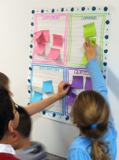 The Short and Sassy Teacher: Students work with partner to find examples of 4 different types of sentences in a book, write on sticky note, then put on anchor chart.
