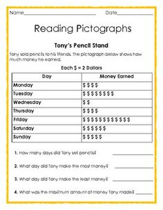 math worksheet : 1000 images about third grade math on pinterest  multiplication  : Math Pictograph Worksheets