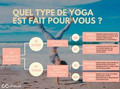Quel yoga choisir? Hatha, Nidra, Vinyasa, autant de noms qui lorsque l'on souhaite commencer la pratique du Yoga peuvent être déroutant. On vous a donc créé une infographie qui va vous permettre de choisir qu'elle type de yoga est le plus adapté à vos attentes. #yoga #yogadebutant #débutant #souplesse #francais #matin #soir #poses #postures #inspiration