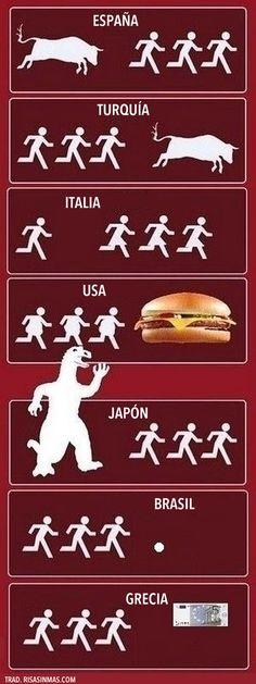 Cada país persigue una cosa.