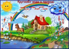 Демонстрационный материал - Оформление детского сада - Оформление детского сада