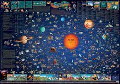 オールポスターズの「Children's Map of the Solar System, Laminated Educational Poster」ポスター