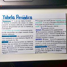 Tabela Periódica (Parte I) School Goals, School Hacks, Mental Map, Chemistry Lessons, Bullet Journal School, Study Inspiration, Studyblr, Study Notes, Study Motivation