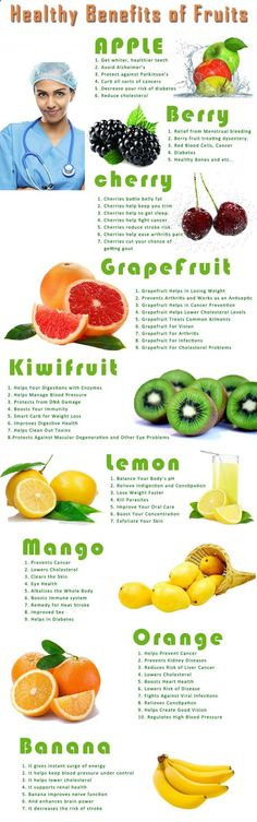 Healthy Benefits of Fruits Apple - Berry - Cherry - Grapefruit - Kiwifruit - Lemon - Mango - Orange - Banana   Read: Q...