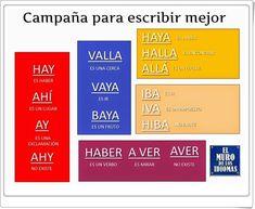 """Chuletas ortográficas"" Ap Spanish, Spanish Class, Evernote, Spanish Language, Better Life, Me Quotes, Teaching, Education, Words"