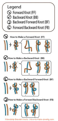 Friendship Bracelet Knot Chart legend by How-to-Make-Jewelry.com.