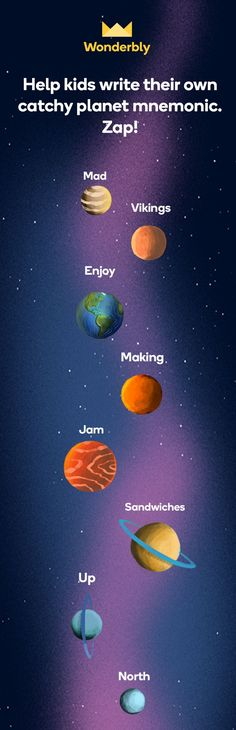 Help kids write their own catchy planet mnemonic. Space Activities, Kids Learning Activities, Teaching Kids, Planet Order, Help Kids, Kids Writing, Word Games, Numeracy, Stargazing