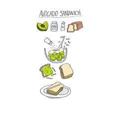 Avocado sandwih