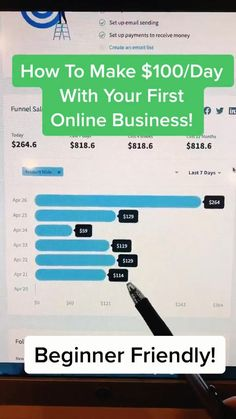Successful Business Tips, Business Articles, Business Video, Business Money, Best Small Business Ideas, Small Business Plan, Online Business From Home, Home Based Business, Ways To Get Money
