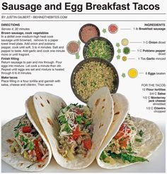 Behind the Bites: Sausage and Egg Breakfast Tacos