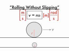 A Cartoon Guide to Physics: Newtonian Mechanics: uses