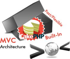 #CakePHP #Framework #Development - Building Powerful And Dynamic Web Applications Rapidly