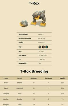 my singing monsters breeding for T-rox. For more updates on breeding guides for my singing monsters add this referal code in the my singing monsters app>settings>submit referal and enter this code: 11573323DD. Thanks for support!