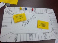 """This game does not have specific reading type questions. Instead, it has things like """"You get up with your seat without permission. Move back 1"""" Or """"You take a mental break. Move forward 3."""" The idea is that the kids have a fun way to review those procedures and rules that exist on test day.  Change to SOLopoly."""