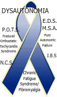 Overcoming Life with a Chronic Illness - CFS/ME/Fibro and Dysautonomia Fibromyalgia Pain, Chronic Pain, Chronic Fatigue Syndrome, Chronic Illness, Neurocardiogenic Syncope, Mast Cell Activation Syndrome, Autonomic Nervous System, Pots, Ehlers Danlos Syndrome