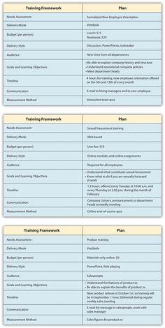 Employee Training Matrix Template Success  Hr