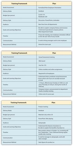 performance improvement plan template - Google Search | Employee ...