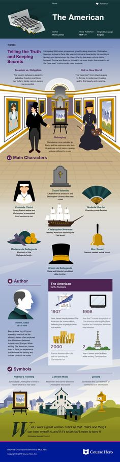 Henry James's The American Infographic | Course Hero: https://www.coursehero.com/lit/The-American/