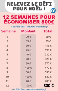 Relevez Le Défi Pour Noël : 12 Semaines Pour Économiser 800 €.