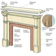 How to put together a classic wood mantel from stock lumber and moldings. | Illustration: Gregory Nemec | thisoldhouse.com