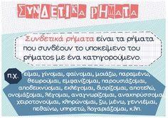 Ypokeimeno, Antikeimeno, Katigoroumeno by PrwtoKoudouni Greek Language, Dyslexia, Grammar, Classroom, Teacher, Education, Learning, School, Kids