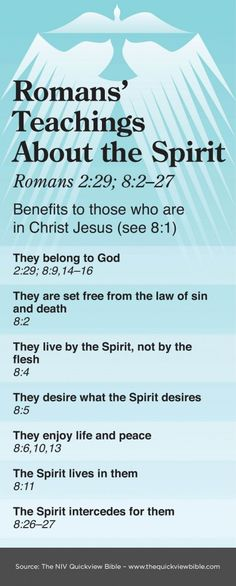 The Quick View Bible » Romans' Teachings About the Spirit
