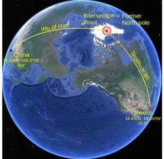 The orientations of the pyramids in Mexico and China intersect each other exactly on the former North pole on Greenland. This is one of the former geo North poles as proven with 78 intersections. It proves this geo pole mathematically for 100%.