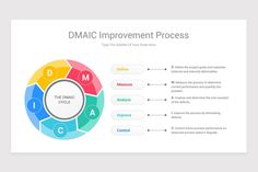 DMAIC Model PowerPoint PPT Template is a professional Collection shapes design and pre-designed template that you can download and use in your PowerPoint. The template contains 20 slides you can easily change colors, themes, text, and shape sizes with formatting and design options available in PowerPoint. Ppt Template, Asd, Presentation Templates, Keynote, Color Change, Diagram, Shapes, Colors, Google