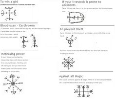 celtic-viking: Read about the culture of the. - Celtic x Viking Norse Runes, Norse Symbols, Viking Runes, Norse Mythology, Viking Art, Wiccan, Magick, Witchcraft, Pagan